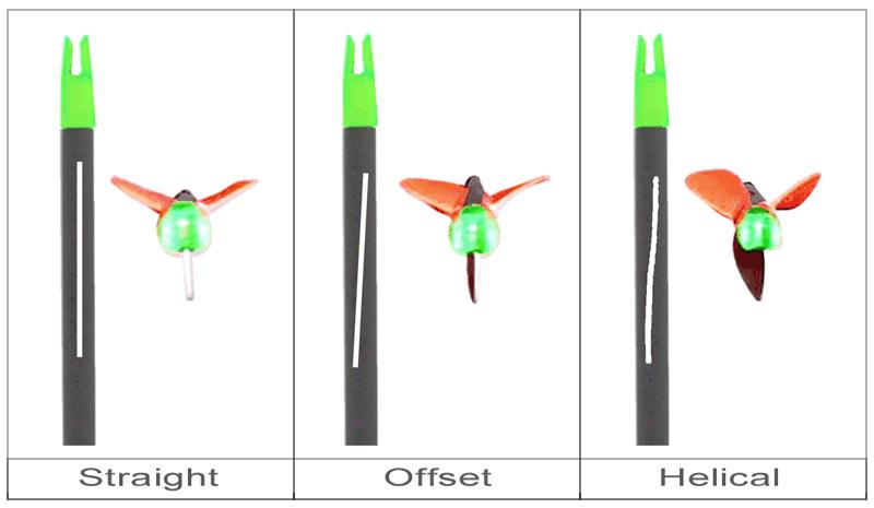 Tollazási módok - Balról jobbra: Egyenes - ferde - csavart